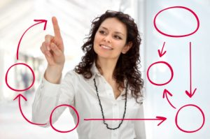 beautiful business woman brainstorming with diagram and connecti